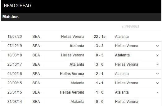 hellas-verona-vs-atalanta-nhan-dinh-bong-da-18-07-2020-cuong-phong-keo-toi-6